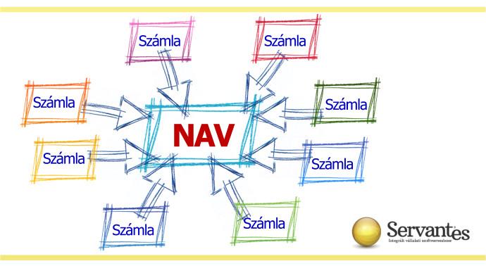 Számlázás raktár-készletből, a NAV-hoz bekötve